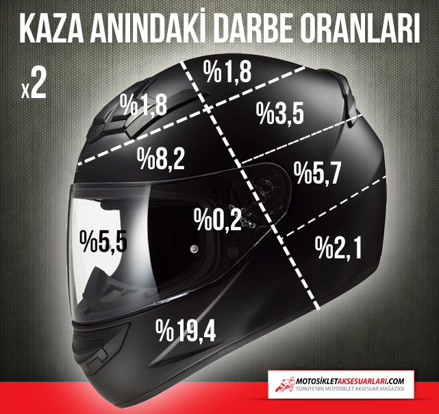 darbe-kask-1